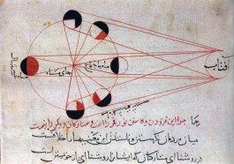 Lunar_eclipse_al-Biruni.jpg